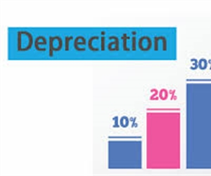 How depreciation works for an older investment property